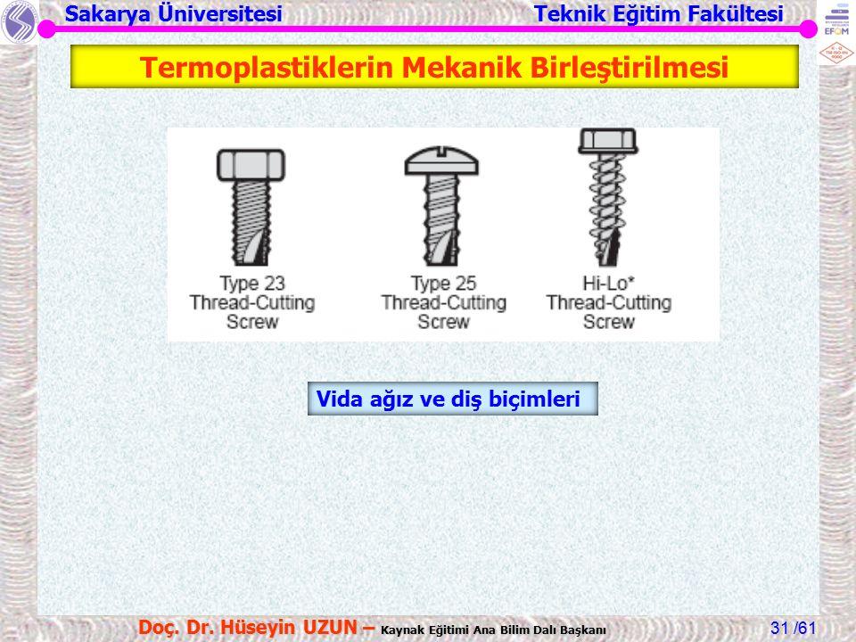 Sakarya Üniversitesi Teknik Eğitim Fakültesi /61 Doç. Dr. Hüseyin UZUN – Kaynak Eğitimi Ana Bilim Dalı Başkanı 31 Vida ağız ve diş biçimleri Termoplas