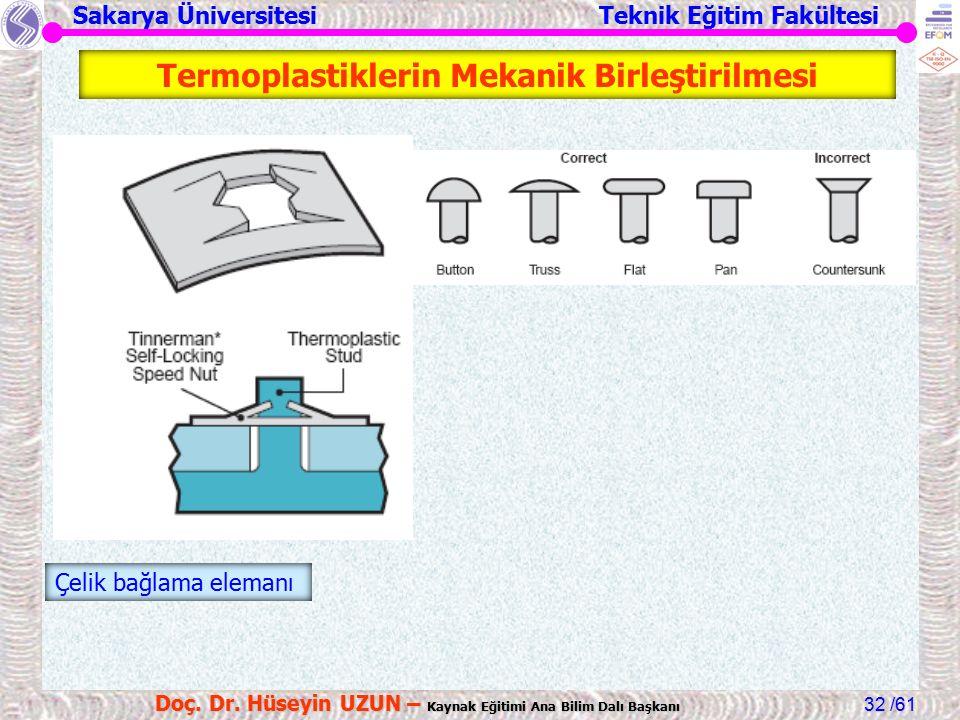 Sakarya Üniversitesi Teknik Eğitim Fakültesi /61 Doç. Dr. Hüseyin UZUN – Kaynak Eğitimi Ana Bilim Dalı Başkanı 32 Çelik bağlama elemanı Termoplastikle