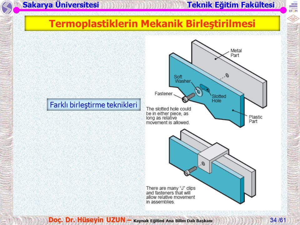 Sakarya Üniversitesi Teknik Eğitim Fakültesi /61 Doç. Dr. Hüseyin UZUN – Kaynak Eğitimi Ana Bilim Dalı Başkanı 34 Farklı birleştirme teknikleri Termop