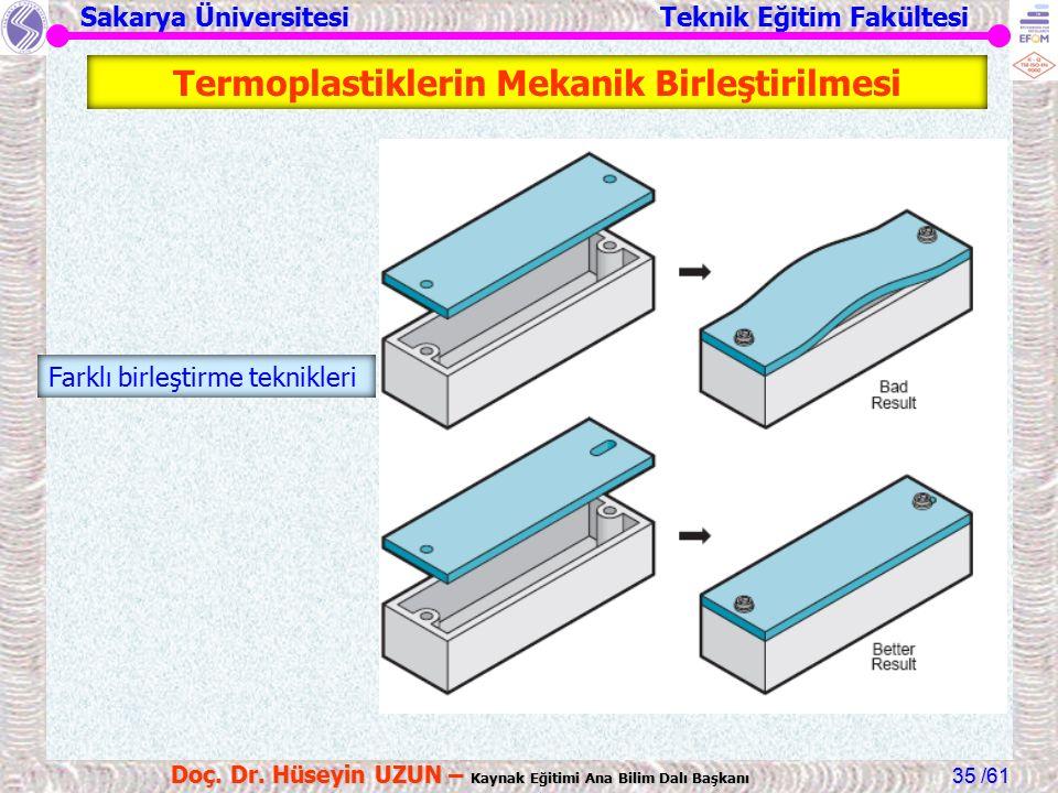 Sakarya Üniversitesi Teknik Eğitim Fakültesi /61 Doç. Dr. Hüseyin UZUN – Kaynak Eğitimi Ana Bilim Dalı Başkanı 35 Farklı birleştirme teknikleri Termop