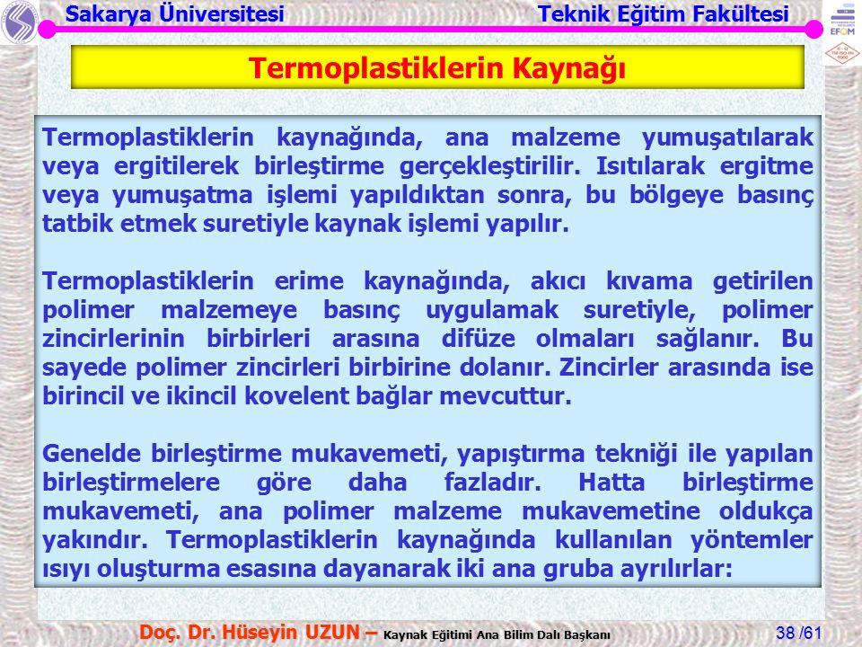 Sakarya Üniversitesi Teknik Eğitim Fakültesi /61 Doç. Dr. Hüseyin UZUN – Kaynak Eğitimi Ana Bilim Dalı Başkanı 38 Termoplastiklerin Kaynağı Termoplast