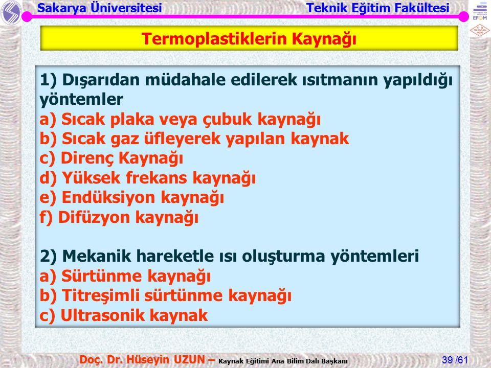 Sakarya Üniversitesi Teknik Eğitim Fakültesi /61 Doç. Dr. Hüseyin UZUN – Kaynak Eğitimi Ana Bilim Dalı Başkanı 39 Termoplastiklerin Kaynağı 1) Dışarıd