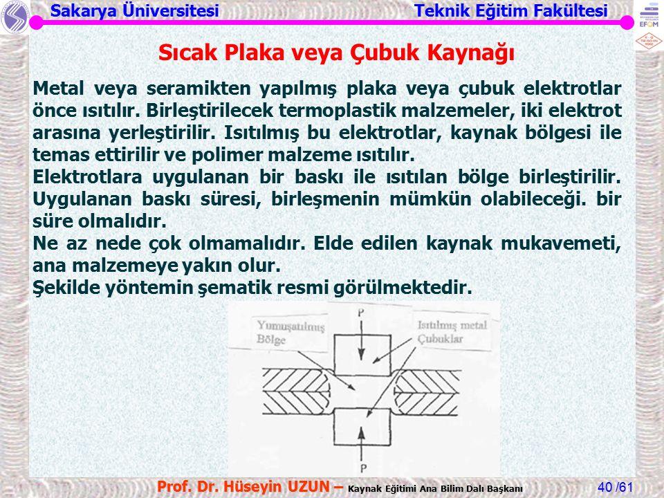 Sakarya Üniversitesi Teknik Eğitim Fakültesi /61 Prof. Dr. Hüseyin UZUN – Kaynak Eğitimi Ana Bilim Dalı Başkanı 40 Sıcak Plaka veya Çubuk Kaynağı Meta