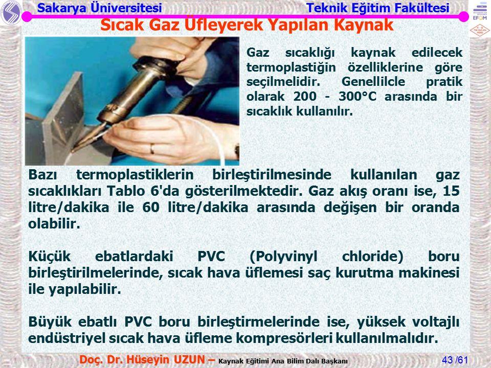 Sakarya Üniversitesi Teknik Eğitim Fakültesi /61 Doç. Dr. Hüseyin UZUN – Kaynak Eğitimi Ana Bilim Dalı Başkanı 43 Sıcak Gaz Üfleyerek Yapılan Kaynak B