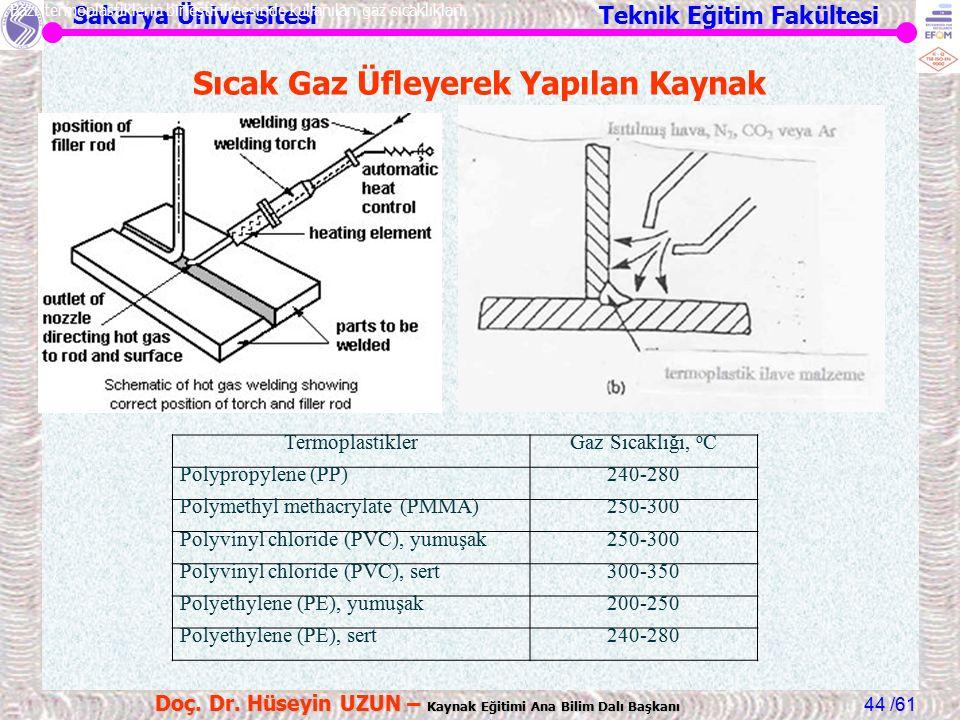 Sakarya Üniversitesi Teknik Eğitim Fakültesi /61 Doç. Dr. Hüseyin UZUN – Kaynak Eğitimi Ana Bilim Dalı Başkanı 44 Sıcak Gaz Üfleyerek Yapılan Kaynak T