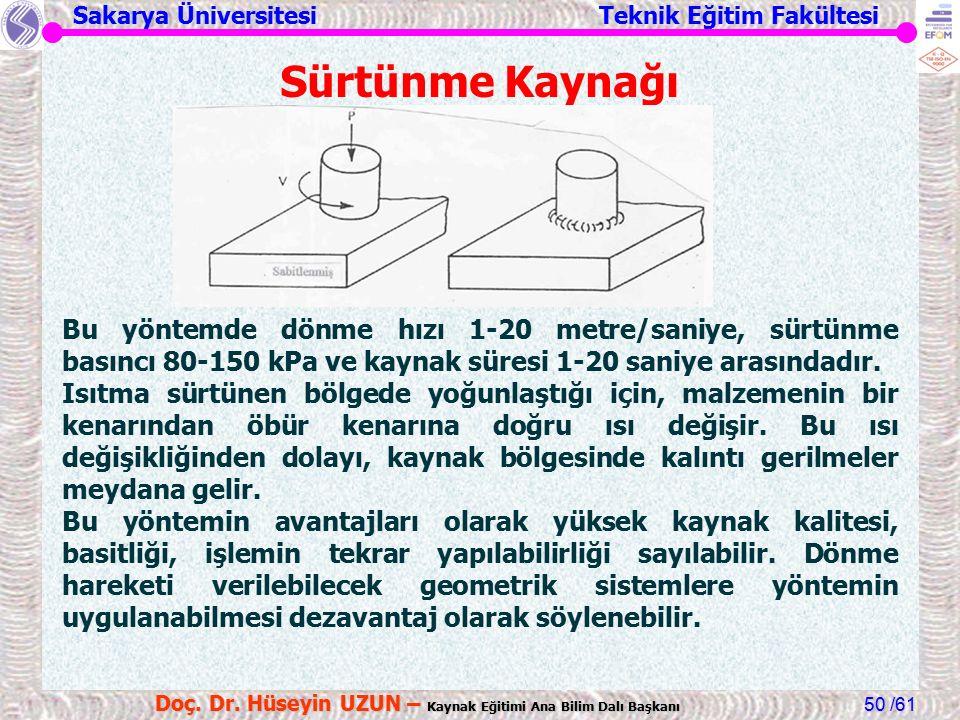 Sakarya Üniversitesi Teknik Eğitim Fakültesi /61 Doç. Dr. Hüseyin UZUN – Kaynak Eğitimi Ana Bilim Dalı Başkanı 50 Sürtünme Kaynağı Bu yöntemde dönme h