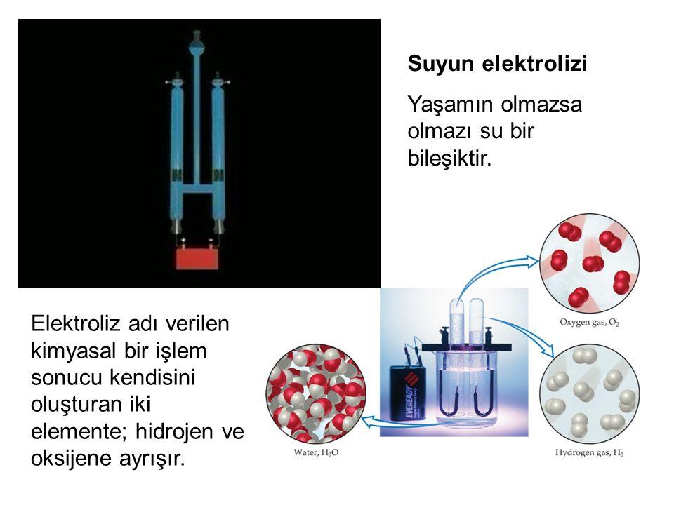 Suyun elektrolizi Yaşamın olmazsa olmazı su bir bileşiktir.