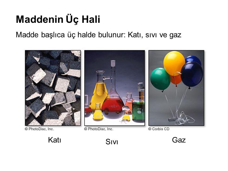 Maddenin Üç Hali Madde başlıca üç halde bulunur: Katı, sıvı ve gaz Katı Sıvı Gaz