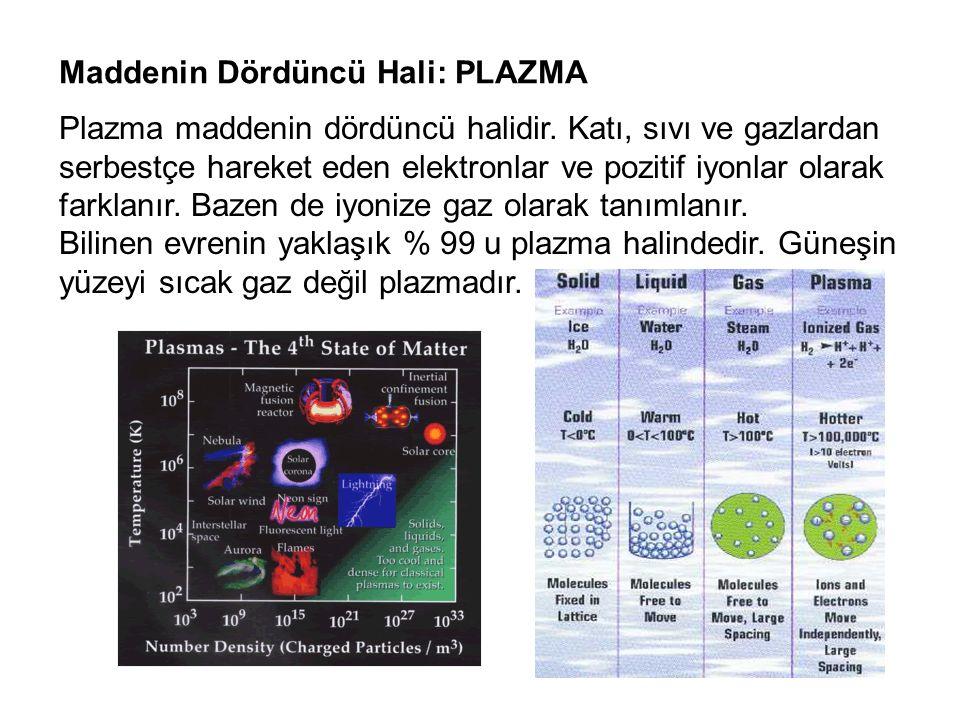Maddenin Dördüncü Hali: PLAZMA Plazma maddenin dördüncü halidir.