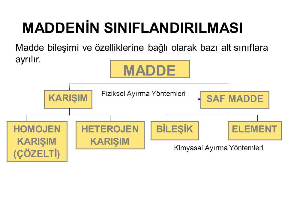Saf Madde: Belirli (sabit) bir bileşime ve farklı özelliklere sahip olan maddelerdir.