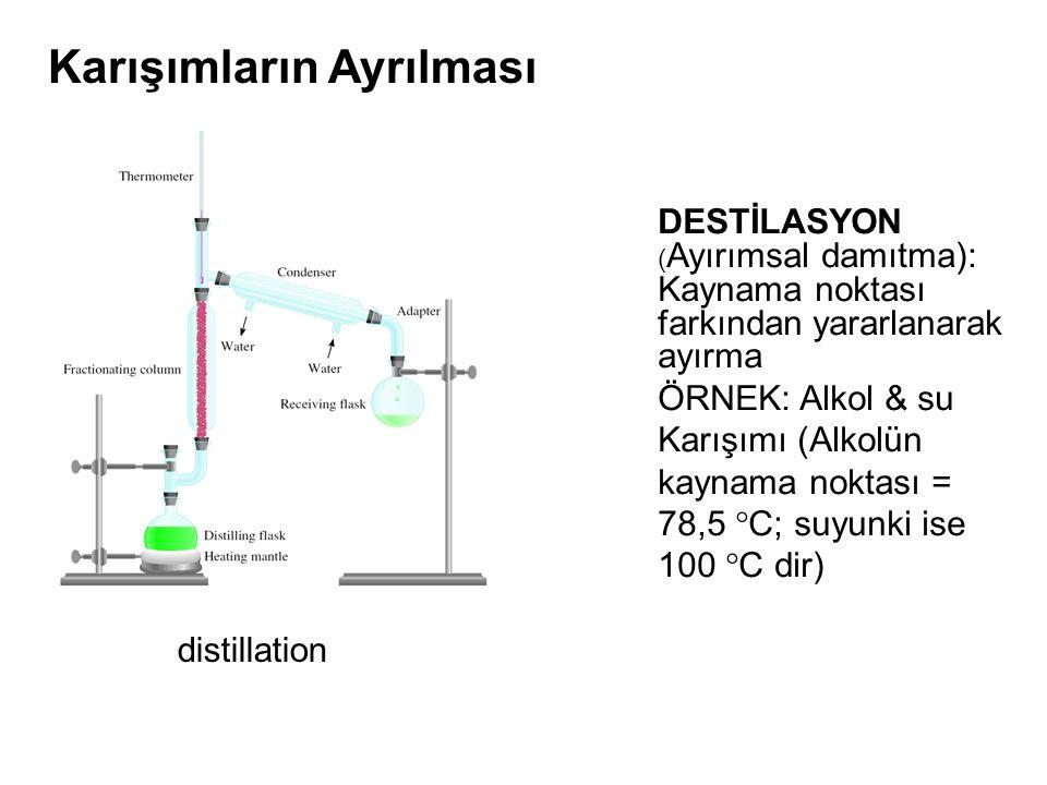 Karışımların Ayrılması DESTİLASYON ( Ayırımsal damıtma): Kaynama noktası farkından yararlanarak ayırma ÖRNEK: Alkol & su Karışımı (Alkolün kaynama noktası = 78,5  C; suyunki ise 100  C dir) distillation