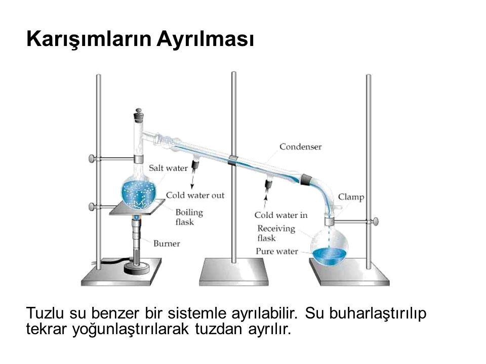 Kromatografi maddelerin çeşitli çözücülerdeki farklı çözünürlük özelliklerinden yararlanılarak ayrılmasına dayanan bir tekniktir.