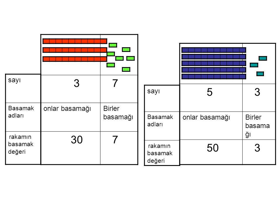 3 7 onlar basamağıBirler basamağı 30 7 sayı Basamak adları rakamın basamak değeri 5 3 onlar basamağıBirler basama ğı 50 3 sayı Basamak adları rakamın basamak değeri