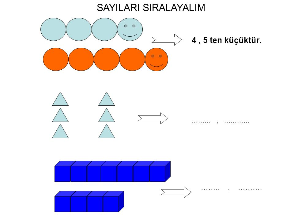 SAYILARI SIRALAYALIM 4, 5 ten küçüktür. ………, ………… …….., ……….