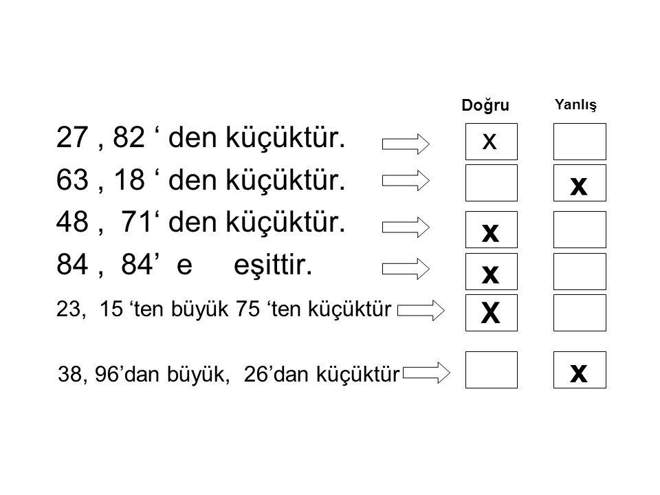27, 82 ' den küçüktür.63, 18 ' den küçüktür. 48, 71' den küçüktür.
