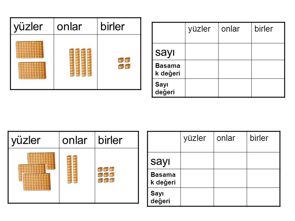 yüzleronlarbirler sayı Basama k değeri Sayı değeri yüzleronlarbirler yüzleronlarbirler sayı Basama k değeri Sayı değeri yüzleronlarbirler