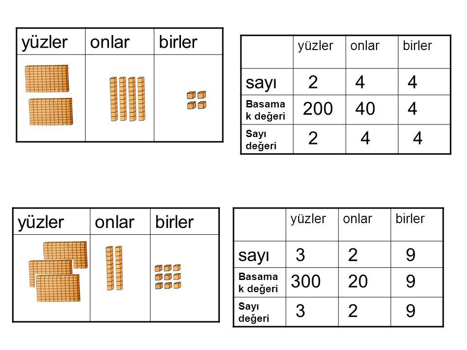 yüzleronlarbirler sayı 3 2 9 Basama k değeri 300 20 9 Sayı değeri 3 2 9 yüzleronlarbirler yüzleronlarbirler sayı 2 4 4 Basama k değeri 200 40 4 Sayı değeri 2 4 4 yüzleronlarbirler