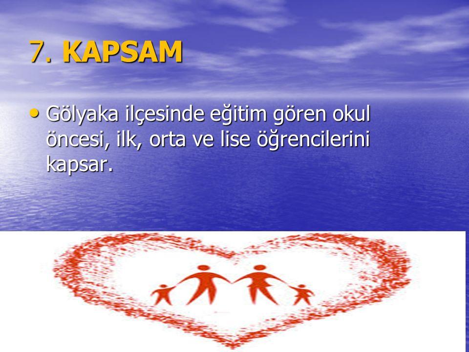 7. KAPSAM Gölyaka ilçesinde eğitim gören okul öncesi, ilk, orta ve lise öğrencilerini kapsar.