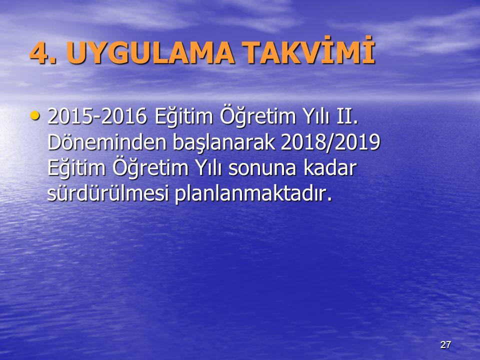 4. UYGULAMA TAKVİMİ 2015-2016 Eğitim Öğretim Yılı II.