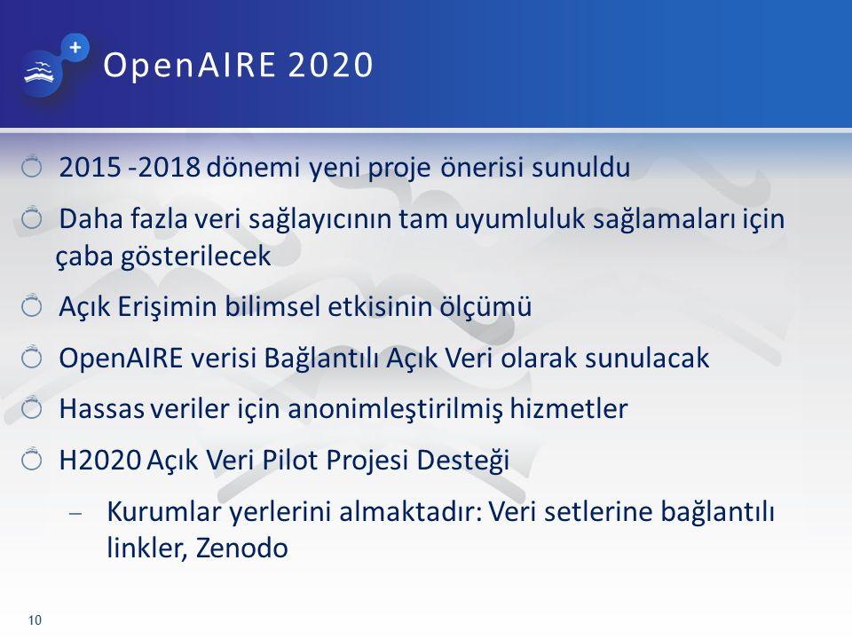 OpenAIRE 2020 2015 -2018 dönemi yeni proje önerisi sunuldu Daha fazla veri sağlayıcının tam uyumluluk sağlamaları için çaba gösterilecek Açık Erişimin bilimsel etkisinin ölçümü OpenAIRE verisi Bağlantılı Açık Veri olarak sunulacak Hassas veriler için anonimleştirilmiş hizmetler H2020 Açık Veri Pilot Projesi Desteği – Kurumlar yerlerini almaktadır: Veri setlerine bağlantılı linkler, Zenodo 10