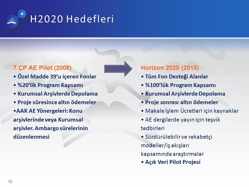 H2020 Hedefleri 12 7.ÇP AE Pilot (2008) Özel Madde 39'u içeren Fonlar %20'lik Program Kapsamı Kurumsal Arşivlerde Depolama Proje süresince altın ödemeler AAK AE Yönergeleri: Konu arşivlerinde veya Kurumsal arşivler.