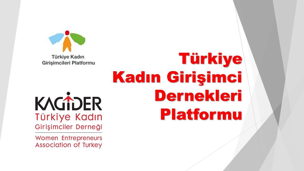 Türkiye Kadın Girişimci Dernekleri Platformu