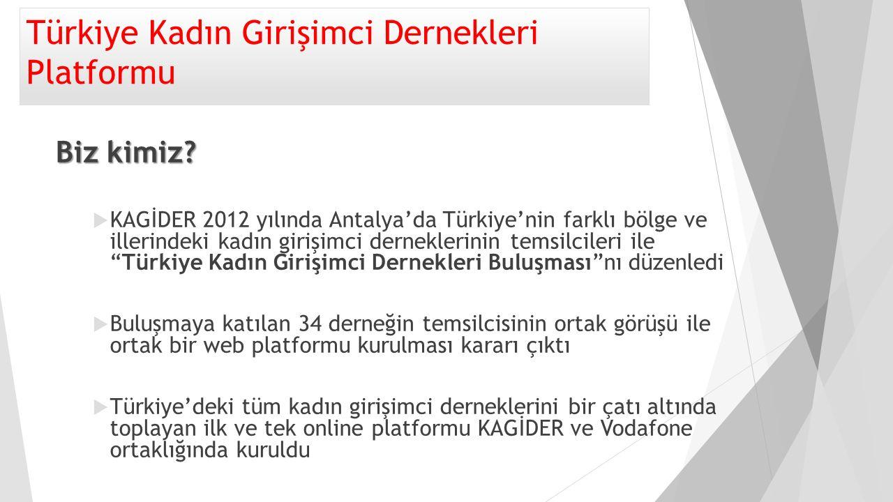 Türkiye Kadın Girişimci Dernekleri Platformu Amaçlarımız  Türkiye'nin her köşesindeki kadın girişimcileri, deneyim paylaşımı ve iş ortaklığı için ortak bir paydada bir araya getirmek  Kadın girişimcileri potansiyel iş ortağı, yatırımcı, tedarikçi veya bayi olabilecek 3.