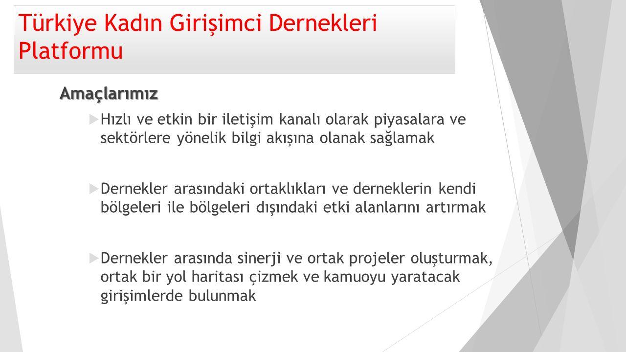 Türkiye Kadın Girişimci Dernekleri Platformu Amaçlarımız  Hızlı ve etkin bir iletişim kanalı olarak piyasalara ve sektörlere yönelik bilgi akışına ol