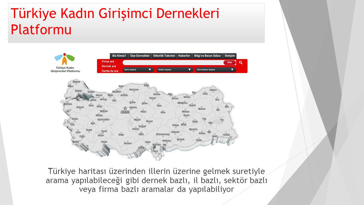Türkiye Kadın Girişimci Dernekleri Platformu Türkiye haritası üzerinden illerin üzerine gelmek suretiyle arama yapılabileceği gibi dernek bazlı, il ba