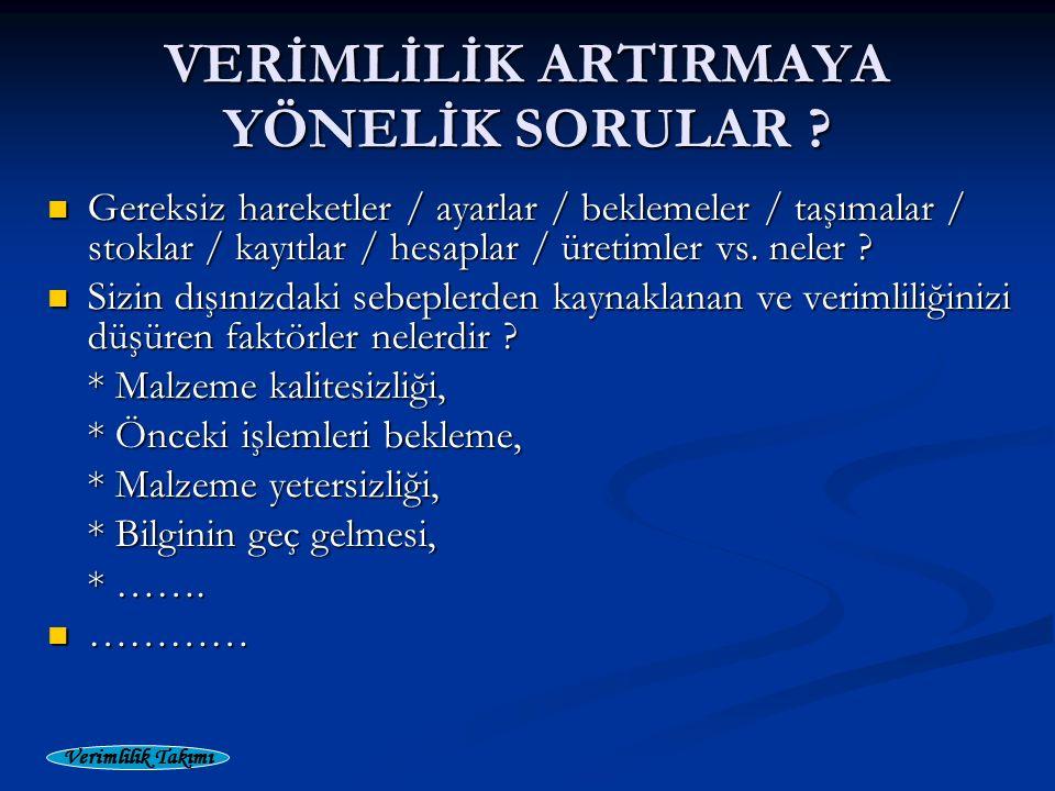Verimlilik Takımı VERİMLİLİK ARTIRMAYA YÖNELİK SORULAR .