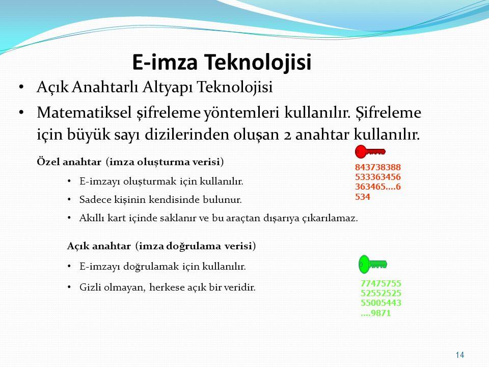 E-imza Teknolojisi Açık Anahtarlı Altyapı Teknolojisi Matematiksel şifreleme yöntemleri kullanılır. Şifreleme için büyük sayı dizilerinden oluşan 2 an