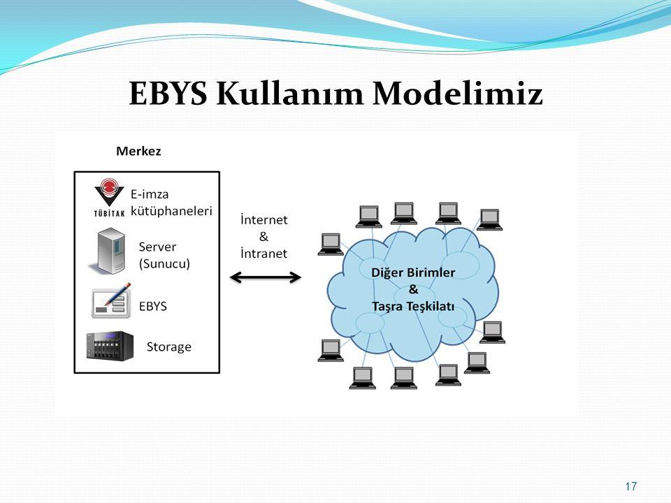 EBYS Kullanım Modelimiz 17