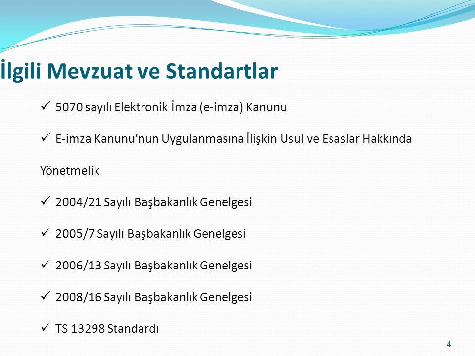 5070 sayılı Elektronik İmza (e-imza) Kanunu E-imza Kanunu'nun Uygulanmasına İlişkin Usul ve Esaslar Hakkında Yönetmelik 2004/21 Sayılı Başbakanlık Genelgesi 2005/7 Sayılı Başbakanlık Genelgesi 2006/13 Sayılı Başbakanlık Genelgesi 2008/16 Sayılı Başbakanlık Genelgesi TS 13298 Standardı İlgili Mevzuat ve Standartlar 4