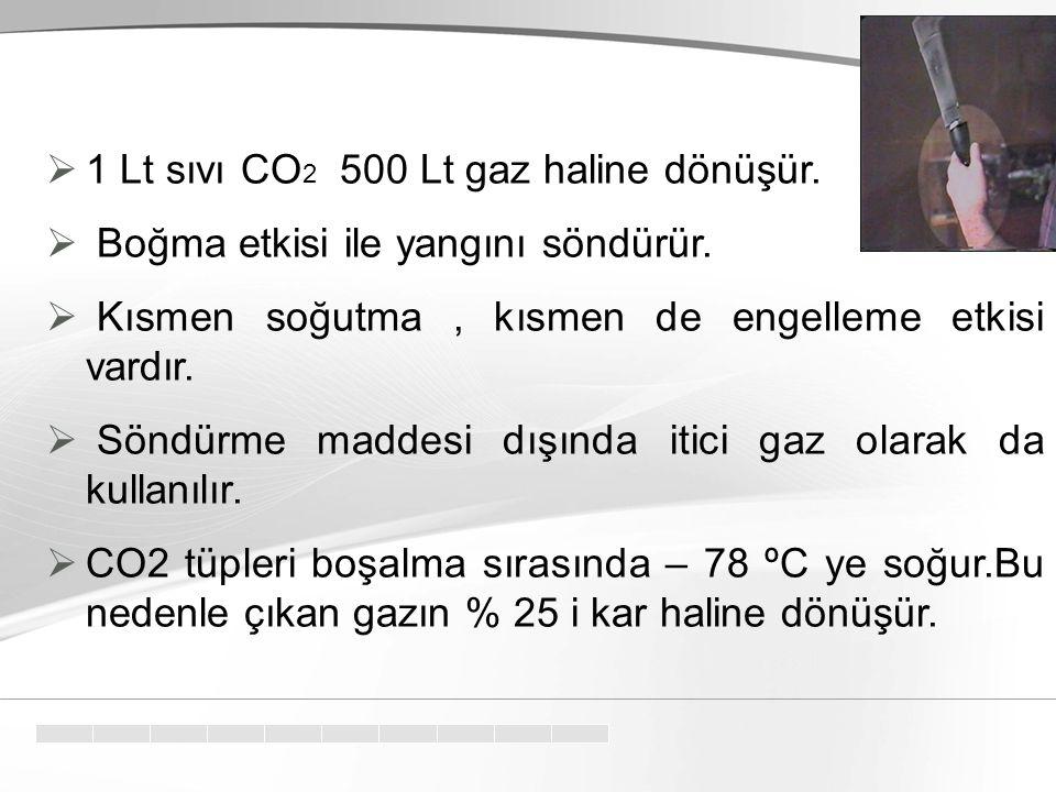  1 Lt sıvı CO 2 500 Lt gaz haline dönüşür.  Boğma etkisi ile yangını söndürür.  Kısmen soğutma, kısmen de engelleme etkisi vardır.  Söndürme madde