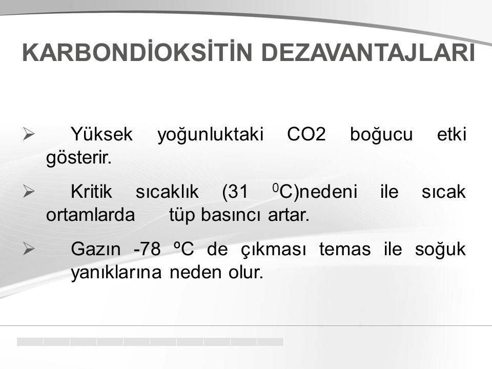  Yüksek yoğunluktaki CO2 boğucu etki gösterir.  Kritik sıcaklık (31 0 C)nedeni ile sıcak ortamlarda tüp basıncı artar.  Gazın -78 ºC de çıkması tem
