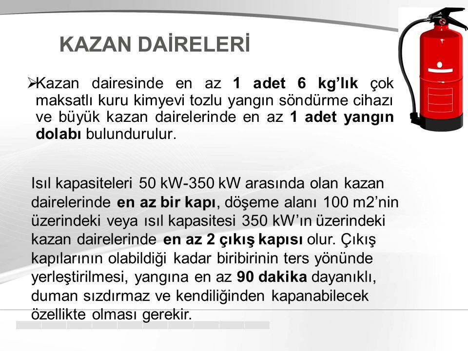 KAZAN DAİRELERİ  Kazan dairesinde en az 1 adet 6 kg'lık çok maksatlı kuru kimyevi tozlu yangın söndürme cihazı ve büyük kazan dairelerinde en az 1 adet yangın dolabı bulundurulur.