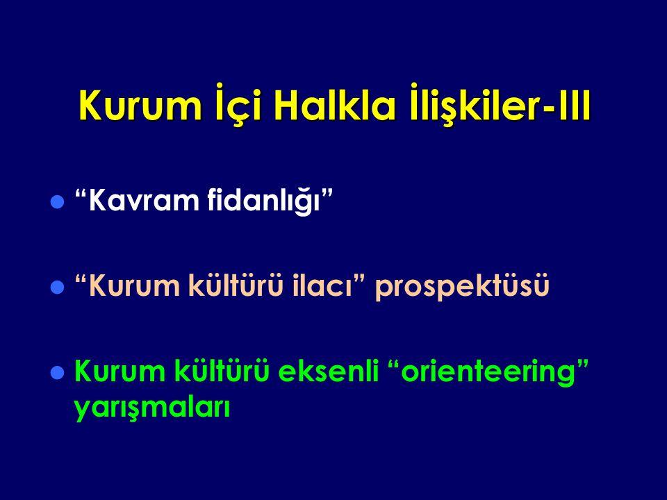 Kurum İçi Halkla İlişkiler-III Kavram fidanlığı Kurum kültürü ilacı prospektüsü Kurum kültürü eksenli orienteering yarışmaları