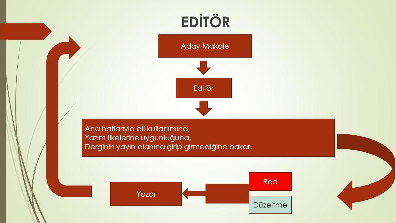 EDİTÖR Aday Makale Editör Ana hatlarıyla dil kullanımına, Yazım ilkelerine uygunluğuna, Derginin yayın alanına girip girmediğine bakar. Red Düzeltme Y