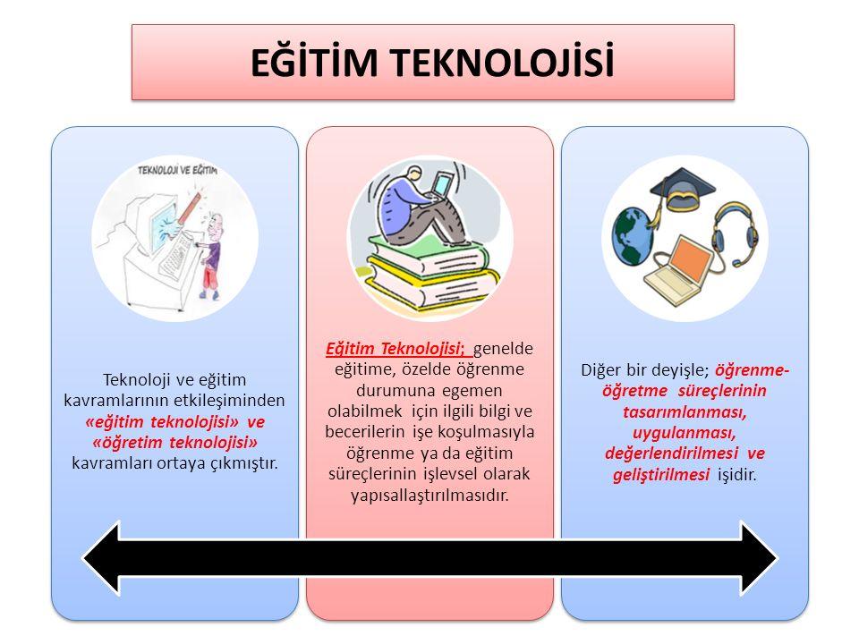 EĞİTİM TEKNOLOJİSİ Teknoloji ve eğitim kavramlarının etkileşiminden «eğitim teknolojisi» ve «öğretim teknolojisi» kavramları ortaya çıkmıştır.