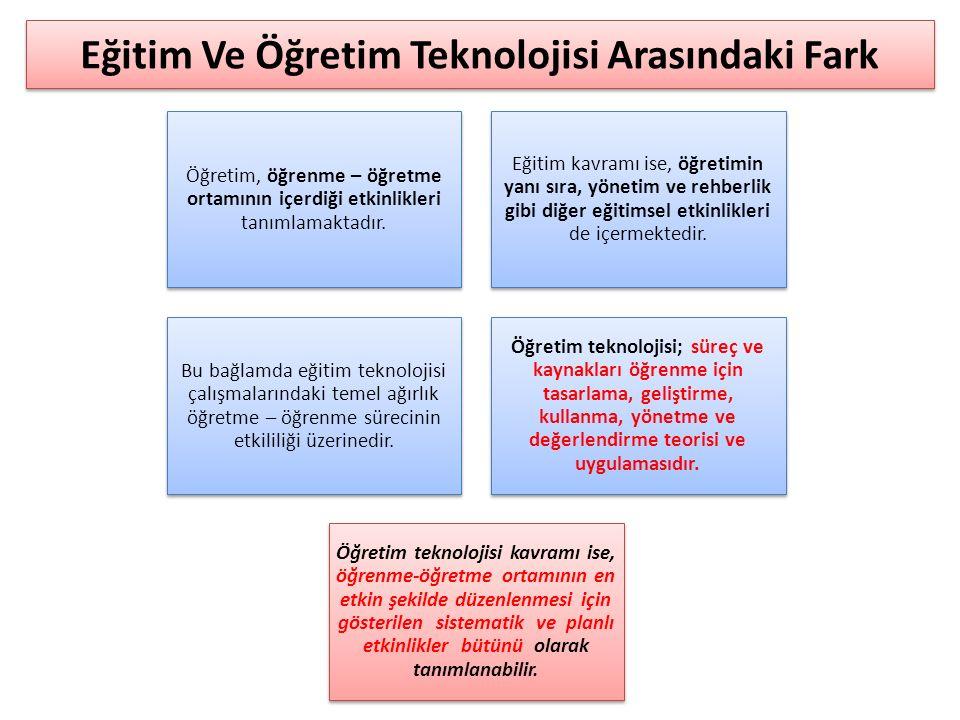 Eğitim Ve Öğretim Teknolojisi Arasındaki Fark Öğretim, öğrenme – öğretme ortamının içerdiği etkinlikleri tanımlamaktadır.