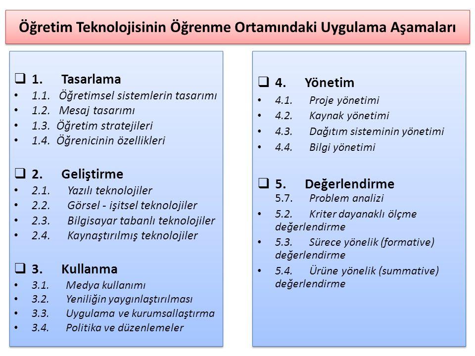  1.Tasarlama 1.1. Öğretimsel sistemlerin tasarımı 1.2.