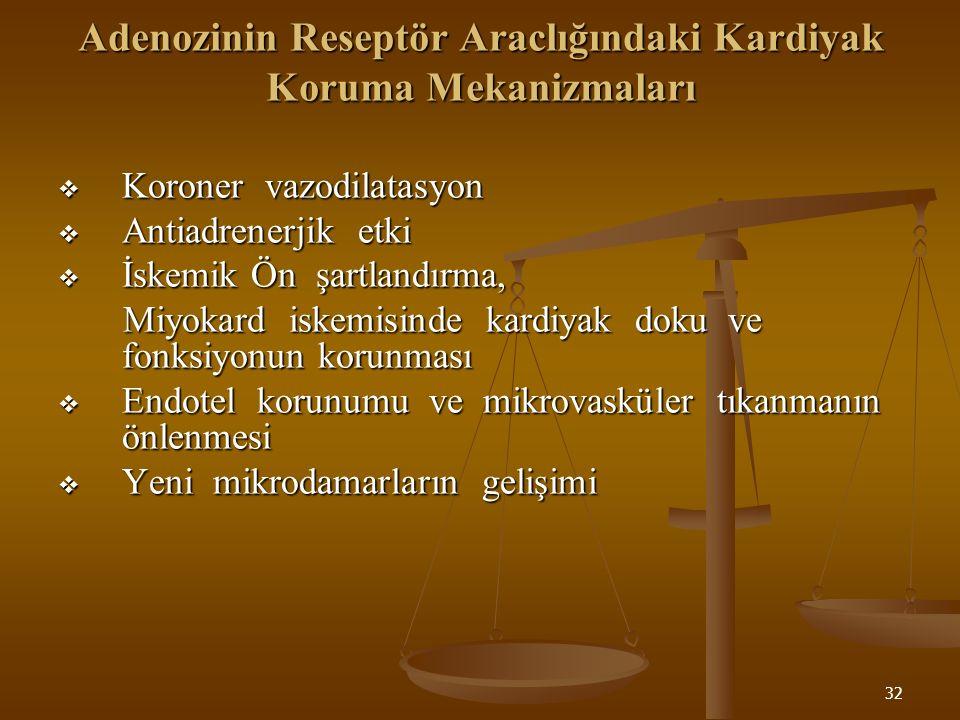 32 Adenozinin Reseptör Araclığındaki Kardiyak Koruma Mekanizmaları  Koroner vazodilatasyon  Antiadrenerjik etki  İskemik Ön şartlandırma, Miyokard