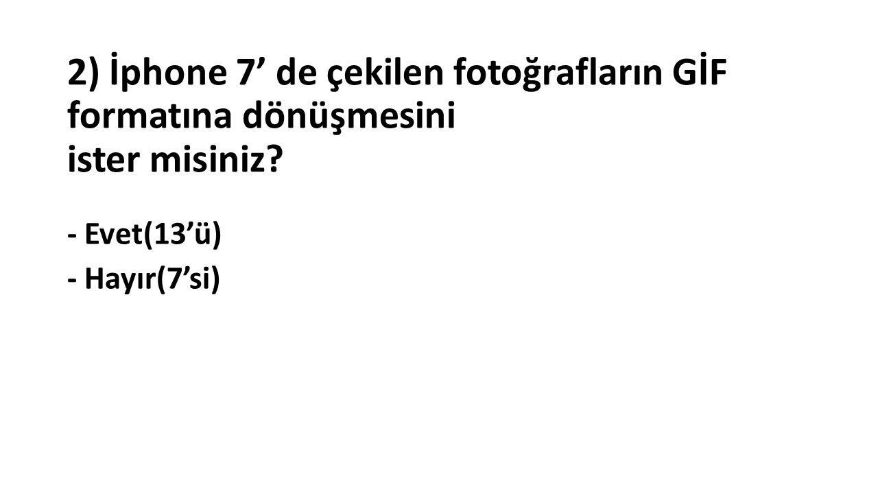 3) Apple İphone 7 ile bir fotoğraf yarışması düzenlese katılır mısınız? - Evet (15'i) - Hayır(5'i)