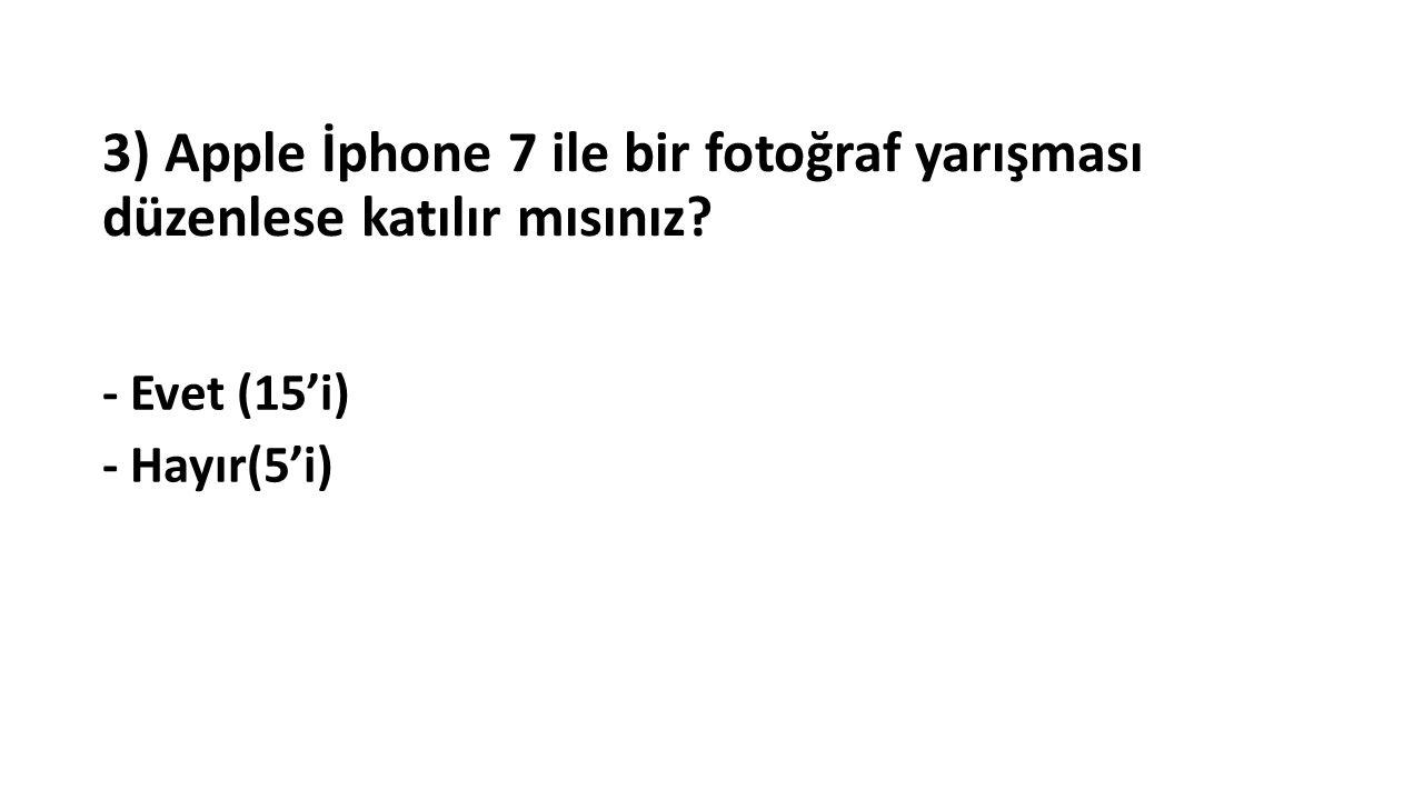 3) Apple İphone 7 ile bir fotoğraf yarışması düzenlese katılır mısınız - Evet (15'i) - Hayır(5'i)