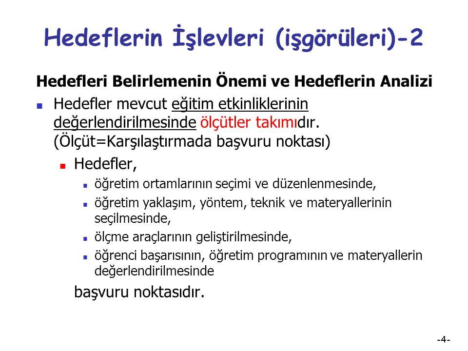 -3- Hedeflerin İşlevleri (işgörüleri) Hedefleri Belirlemenin Önemi ve Hedeflerin Analizi Hedefler eğitim etkinliklerinin karşılaştırılmasında işaretçidirler.