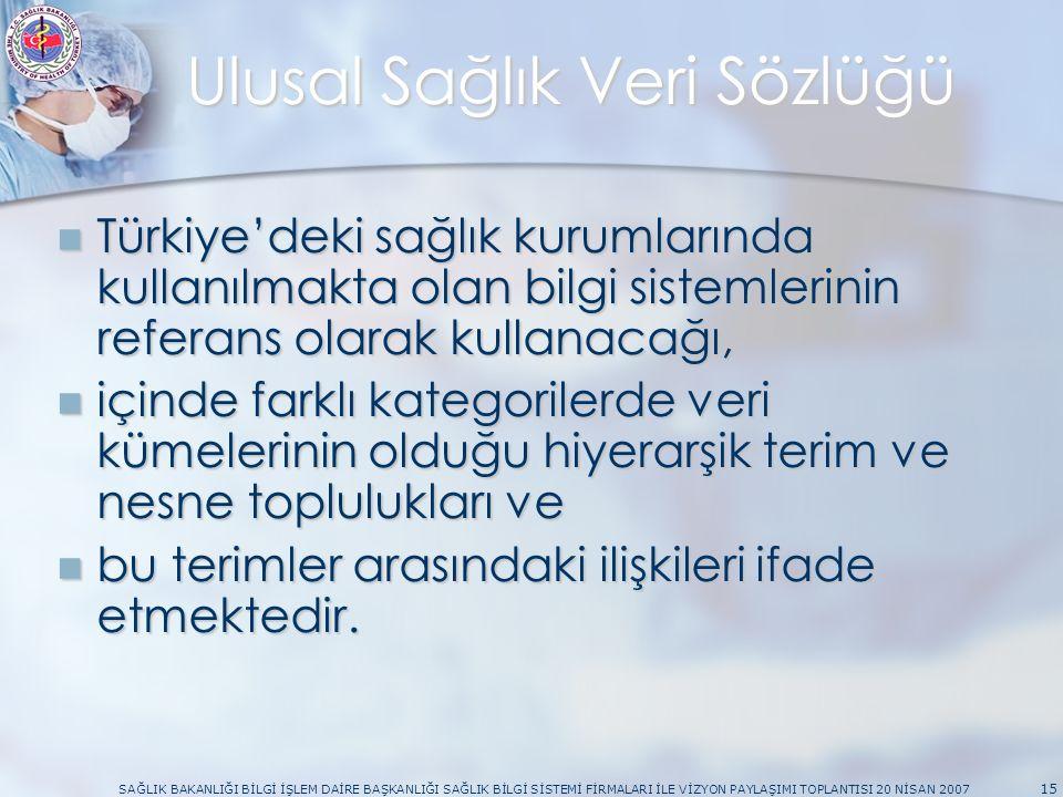 SAĞLIK BAKANLIĞI BİLGİ İŞLEM DAİRE BAŞKANLIĞI SAĞLIK BİLGİ SİSTEMİ FİRMALARI İLE VİZYON PAYLAŞIMI TOPLANTISI 20 NİSAN 2007 15 Ulusal Sağlık Veri Sözlüğü Türkiye'deki sağlık kurumlarında kullanılmakta olan bilgi sistemlerinin referans olarak kullanacağı, Türkiye'deki sağlık kurumlarında kullanılmakta olan bilgi sistemlerinin referans olarak kullanacağı, içinde farklı kategorilerde veri kümelerinin olduğu hiyerarşik terim ve nesne toplulukları ve içinde farklı kategorilerde veri kümelerinin olduğu hiyerarşik terim ve nesne toplulukları ve bu terimler arasındaki ilişkileri ifade etmektedir.