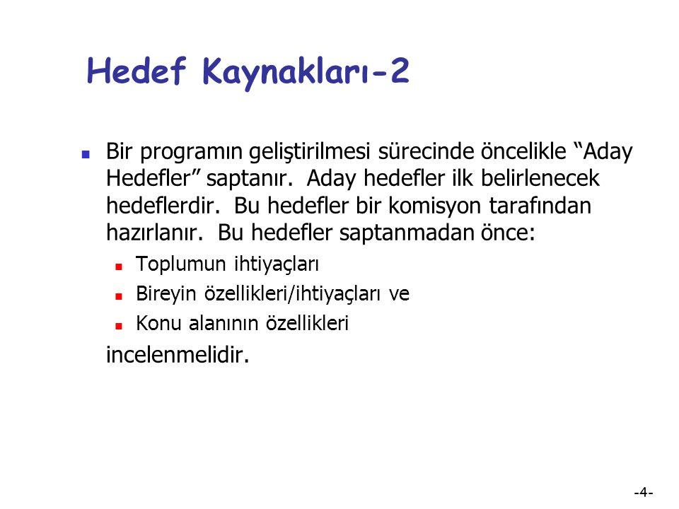 -4- Hedef Kaynakları-2 Bir programın geliştirilmesi sürecinde öncelikle Aday Hedefler saptanır.