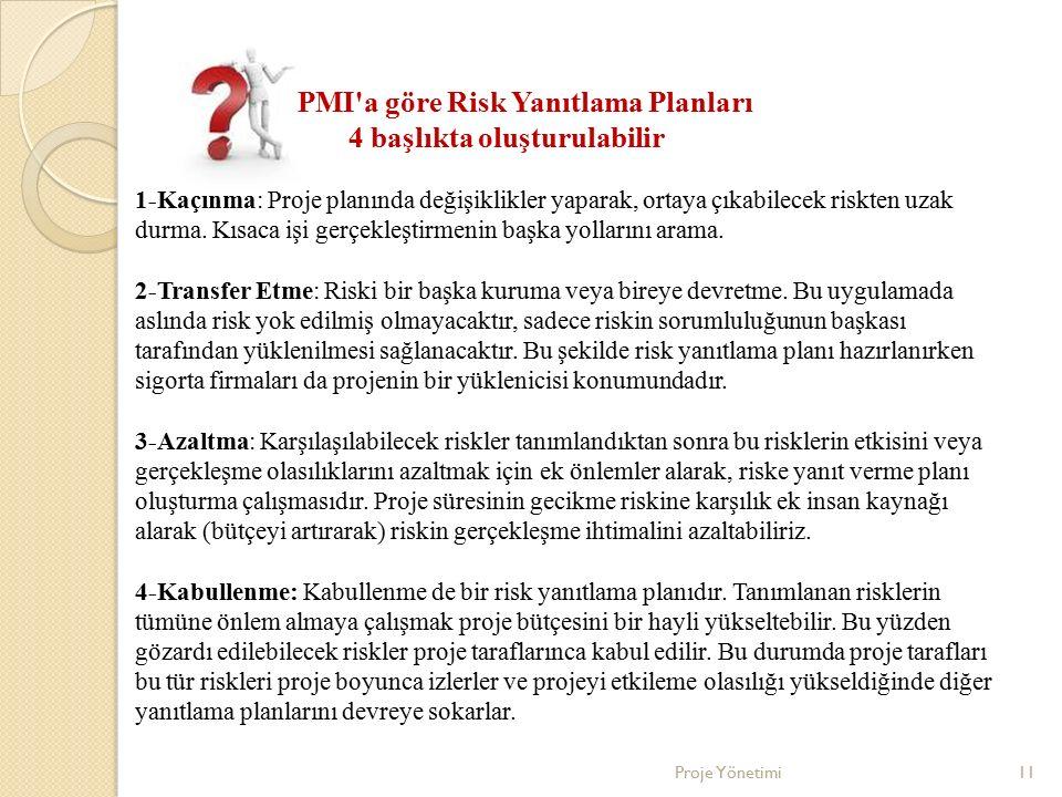 Proje Yönetimi11 PMI'a göre Risk Yanıtlama Planları 4 başlıkta oluşturulabilir 1-Kaçınma: Proje planında değişiklikler yaparak, ortaya çıkabilecek ris