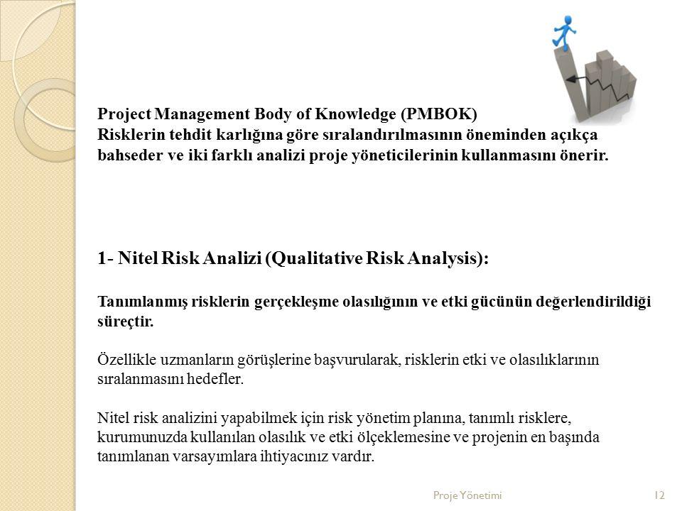 Proje Yönetimi12 Project Management Body of Knowledge (PMBOK) Risklerin tehdit karlığına göre sıralandırılmasının öneminden açıkça bahseder ve iki far