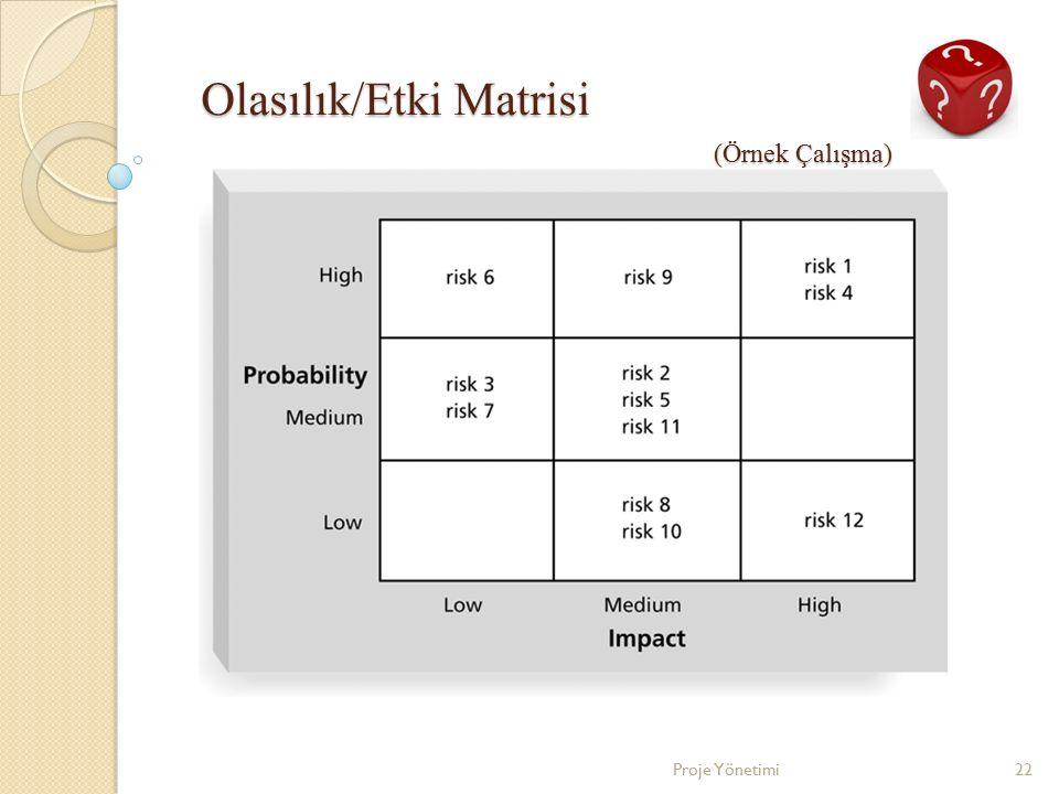 (Örnek Çalışma) 22Proje Yönetimi Olasılık/Etki Matrisi